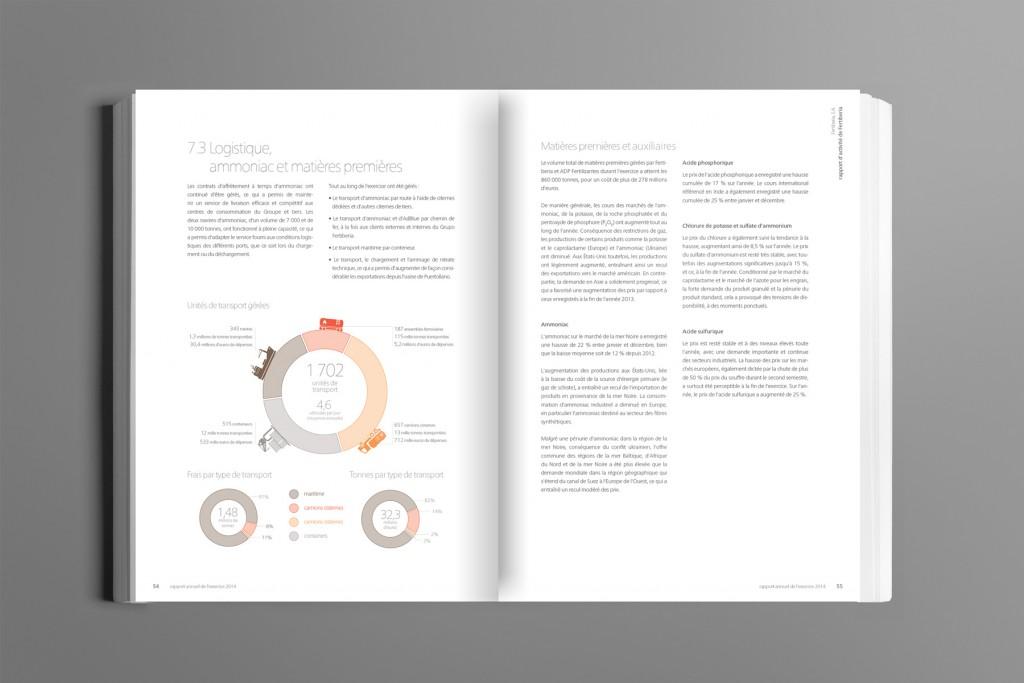 informe-anual-fertiberia-2014-9