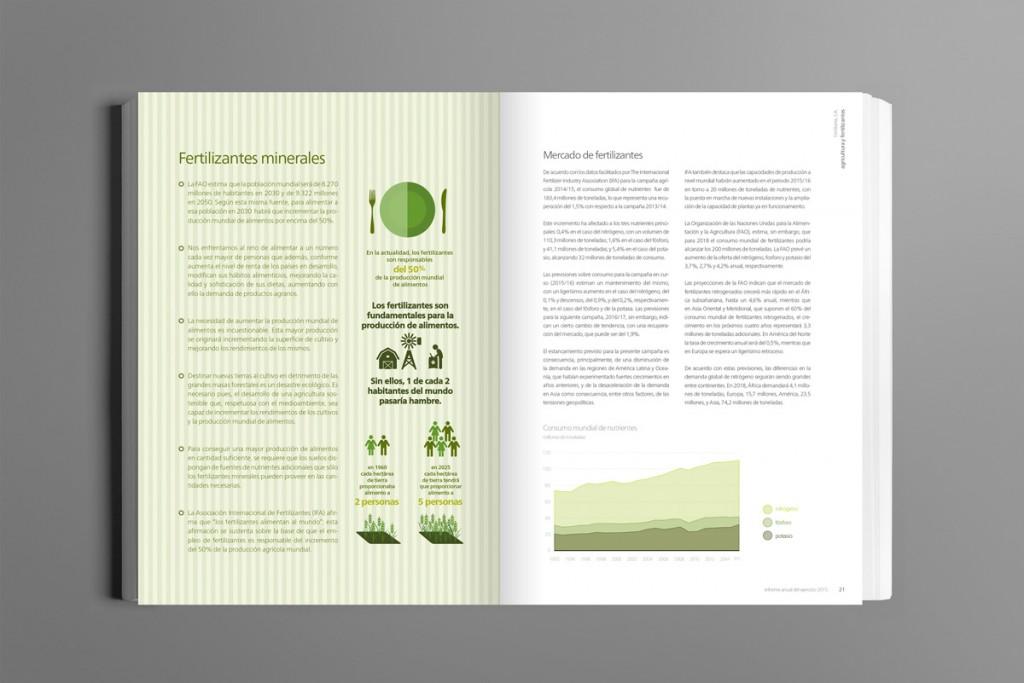 informe_anual_fertiberia_2015-3