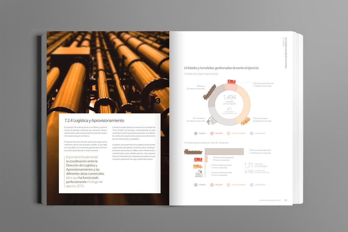 informe_anual_fertiberia_2015-8